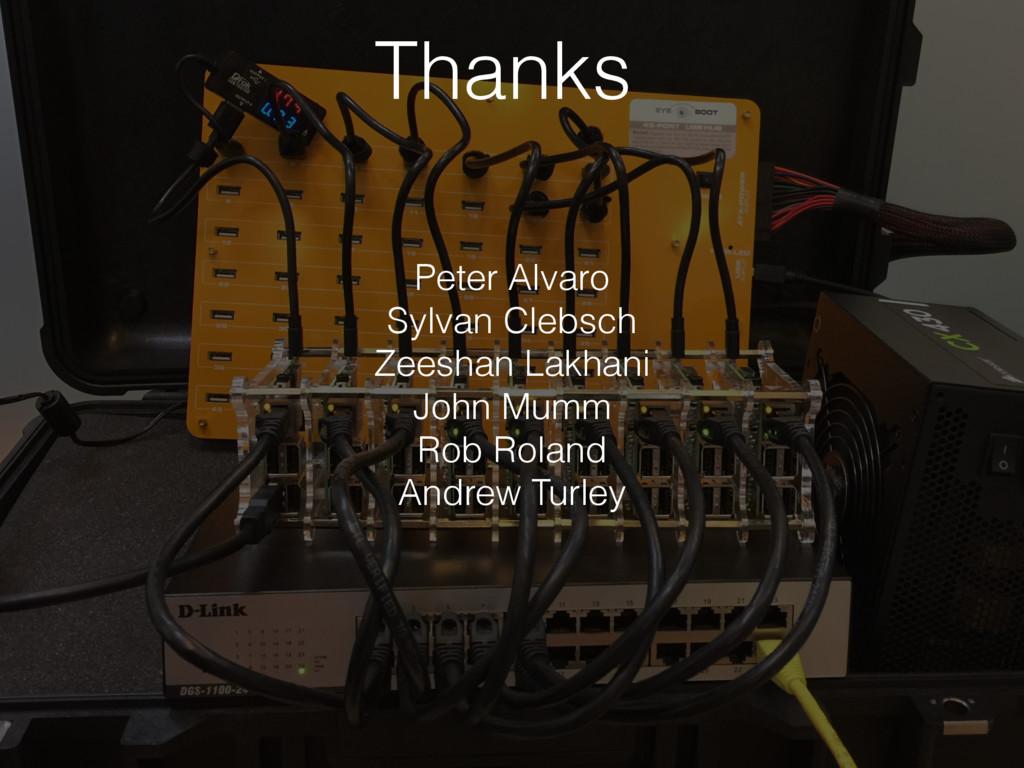 Thanks Peter Alvaro Sylvan Clebsch Zeeshan Lakh...