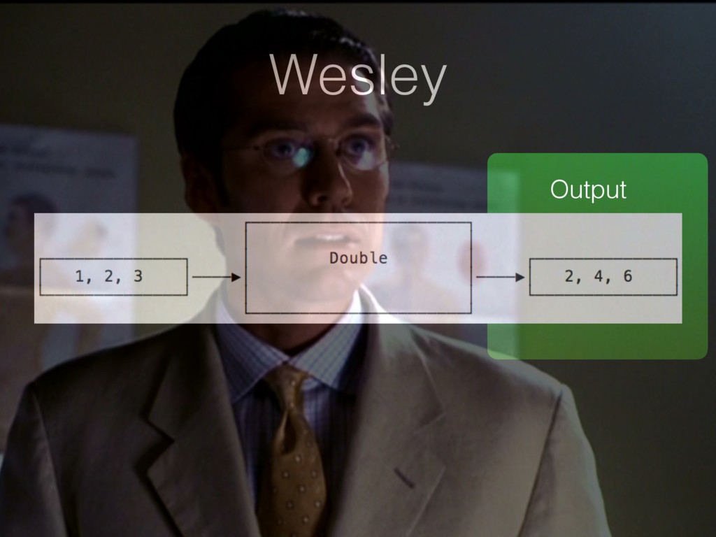 Wesley Output