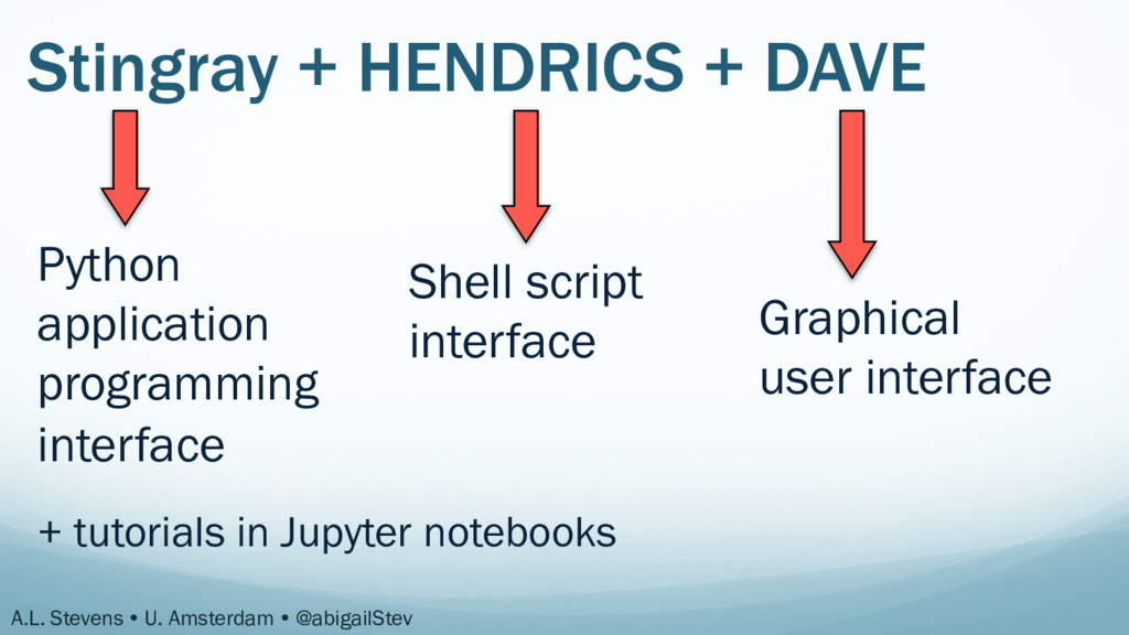 Stingray + HENDRICS + DAVE Python application p...