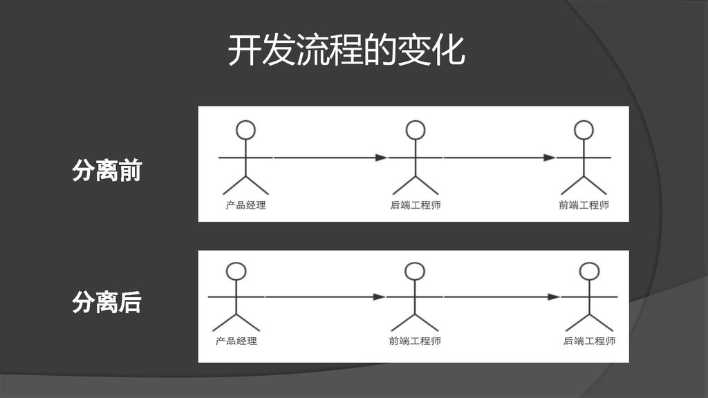 开发流程的变化 分离前 分离后
