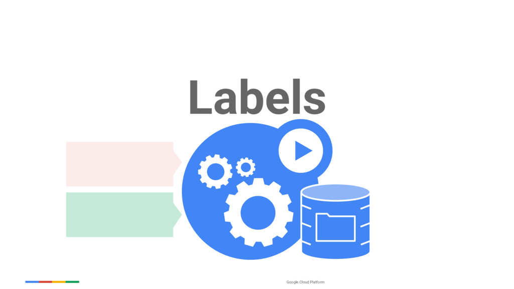 Google Cloud Platform Labels