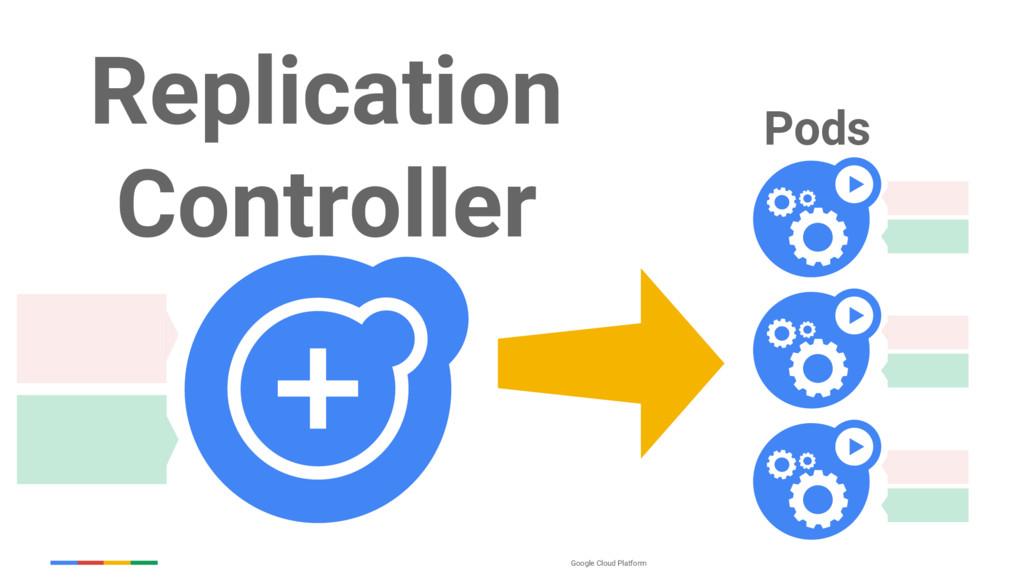 Google Cloud Platform Pods Replication Controll...