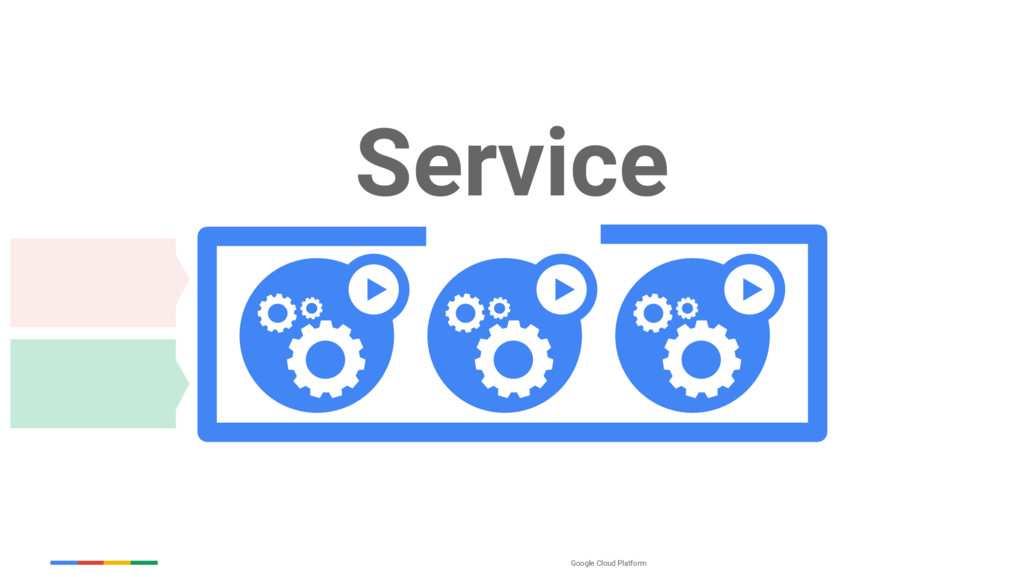 Google Cloud Platform Service