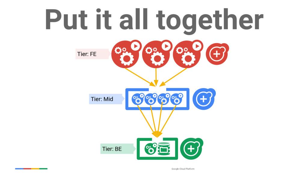 Google Cloud Platform Put it all together Tier:...