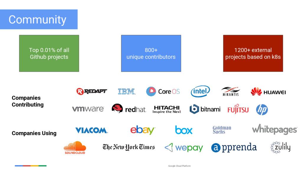 Google Cloud Platform Community Top 0.01% of al...