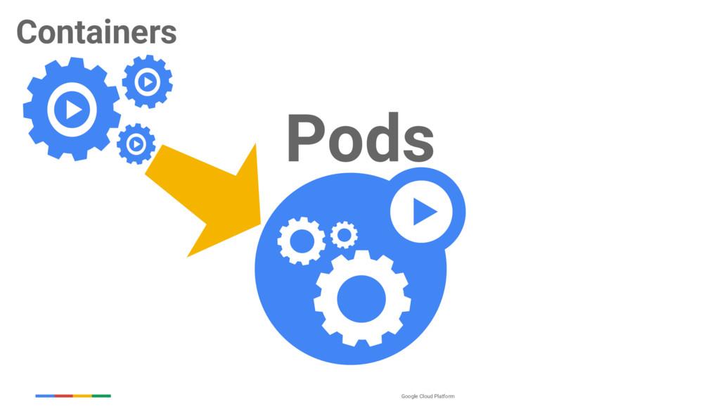 Google Cloud Platform Containers Pods