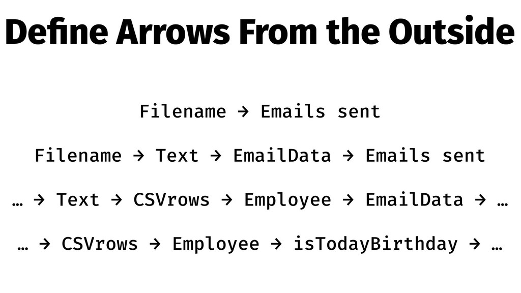 Define Arrows From the Outside Filename → Email...