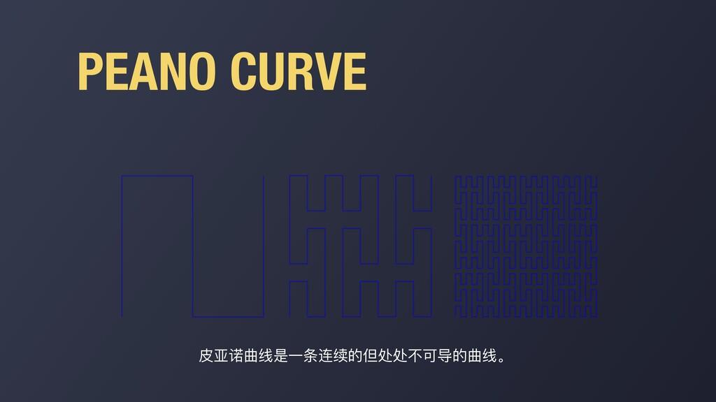 PEANO CURVE ⽪亚诺曲线是⼀条连续的但处处不可导的曲线。
