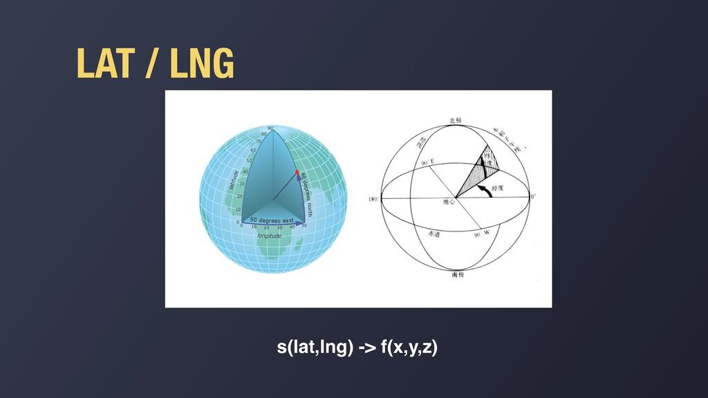LAT / LNG s(lat,lng) -> f(x,y,z)