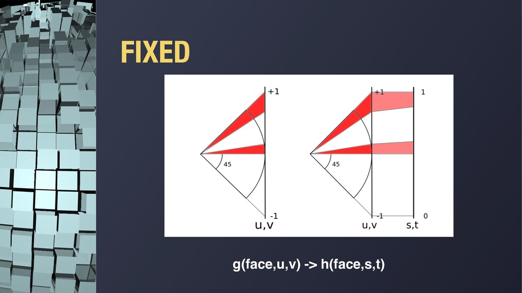 FIXED g(face,u,v) -> h(face,s,t)