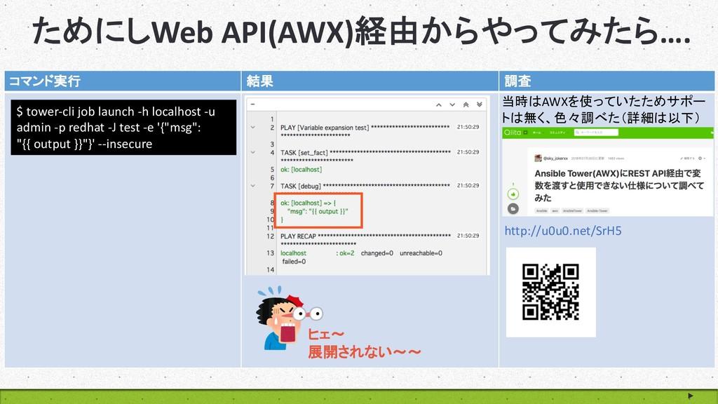 $ Web API(AWX)&%#&…. *01-    $ towe...