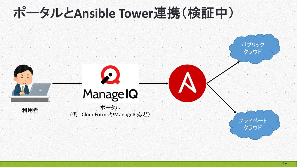 Ansible Tower  26    ...