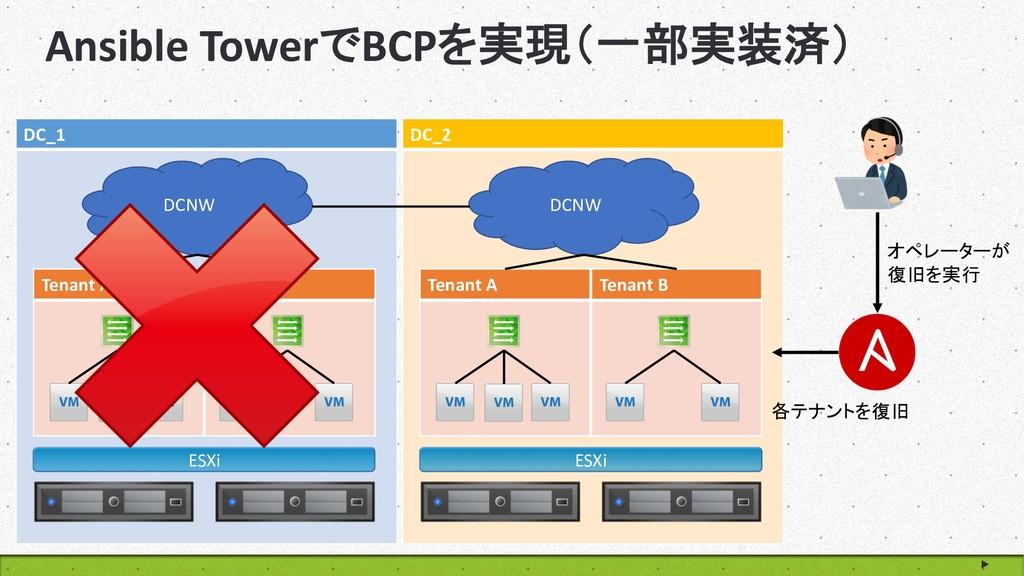 Ansible TowerBCP   DC_1 ESXi Tenant A ...