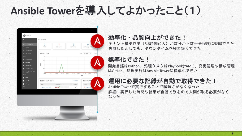 """Ansible Tower    """"AL&?]5,6;[x2%^..."""