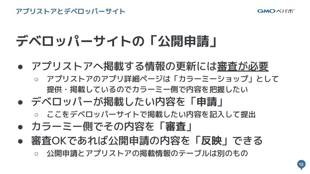 12 ● アプリストアへ掲載する情報の更新には審査が必要 ○ アプリストアのアプリ詳細ページは...