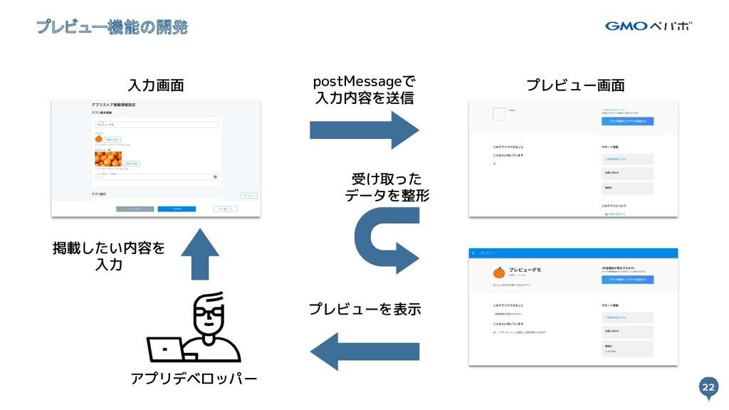 22 22 プレビュー機能の開発 入力画面 プレビュー画面 アプリデベロッパー postMe...