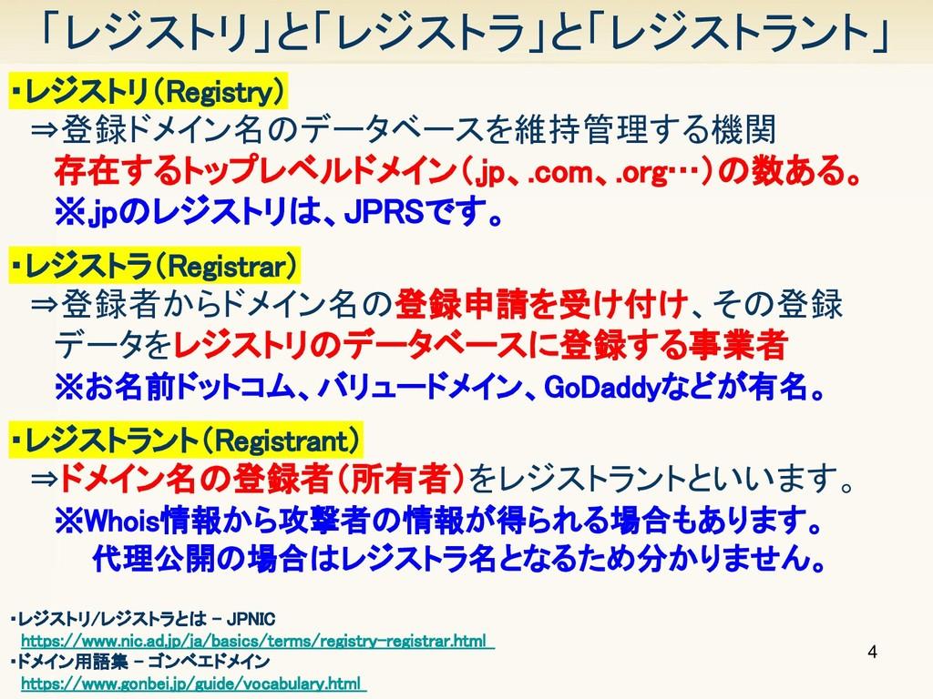 4 「レジストリ」と「レジストラ」と「レジストラント」 ・レジストリ(Registry)  ⇒...