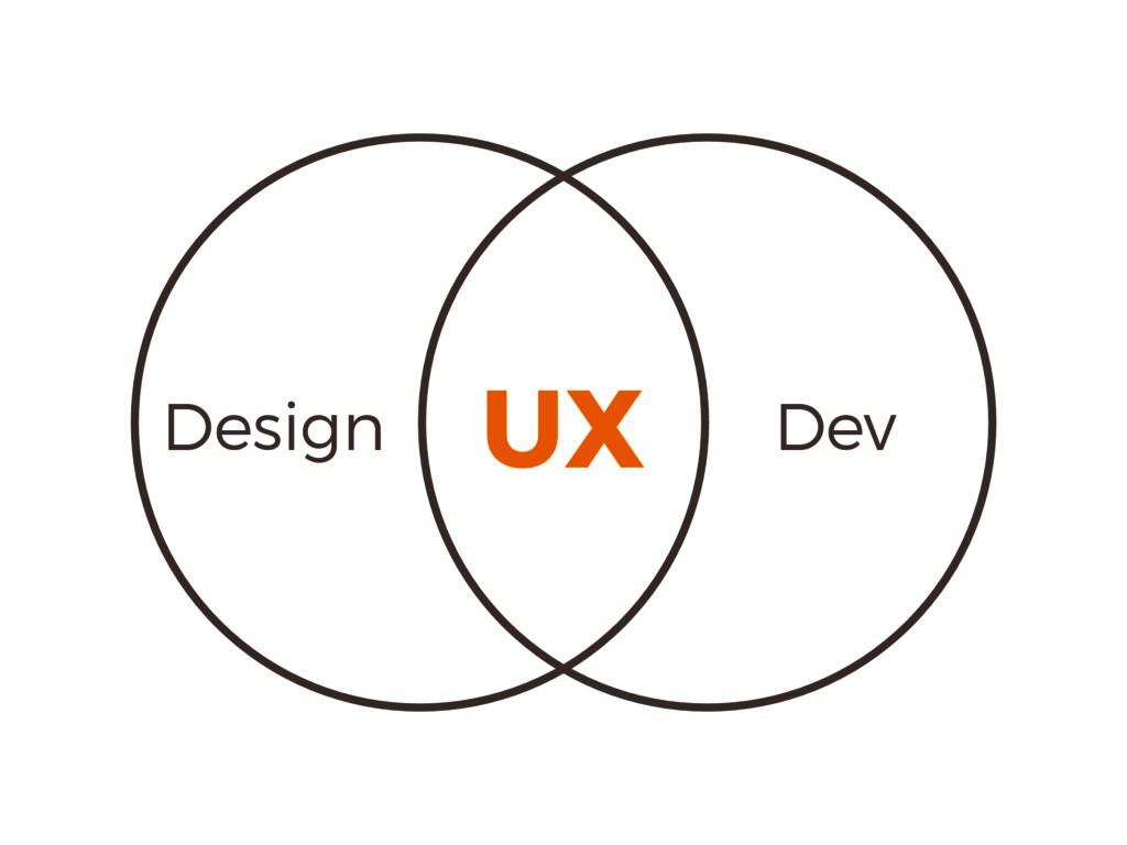 UX Design Dev