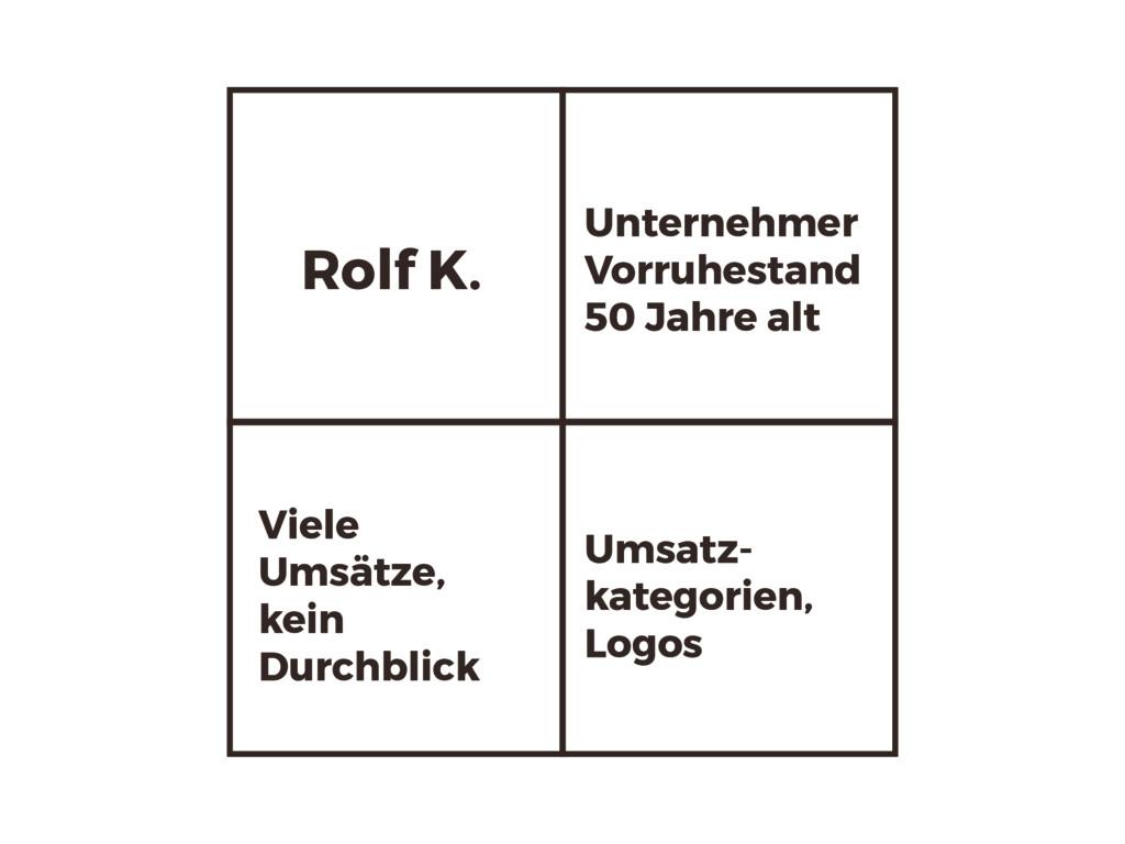 Rolf K. Unternehmer Vorruhestand 50 Jahre alt V...