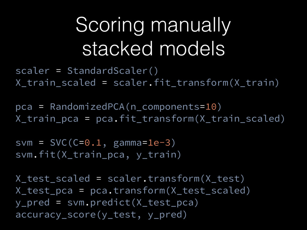 Scoring manually stacked models scaler = Standa...