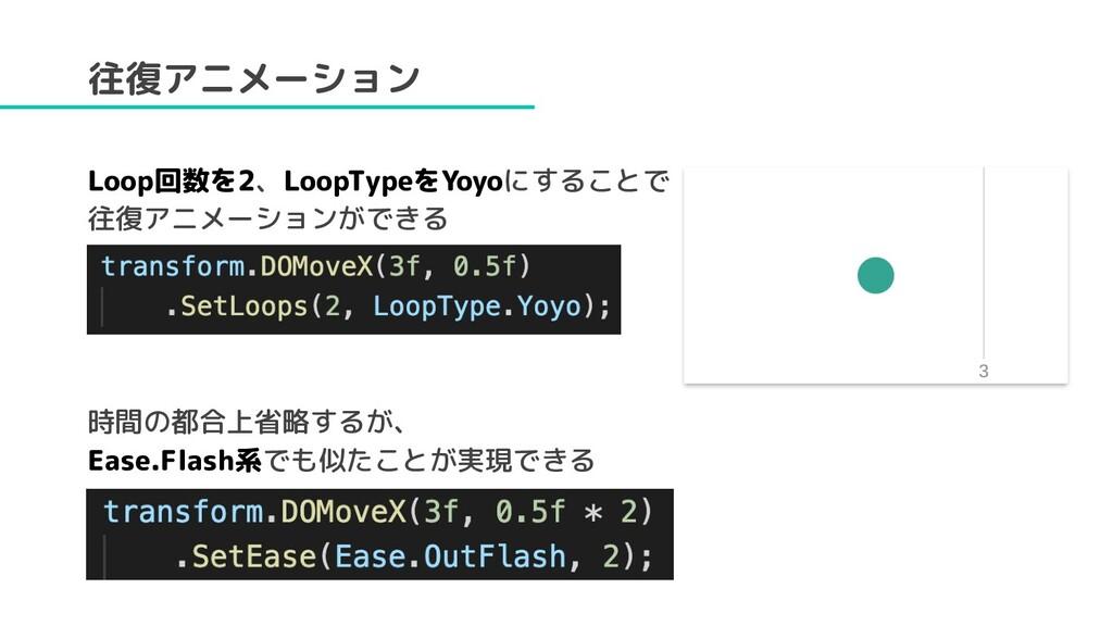 往復アニメーション Loop回数を2、LoopTypeをYoyoにすることで 往復アニメーショ...