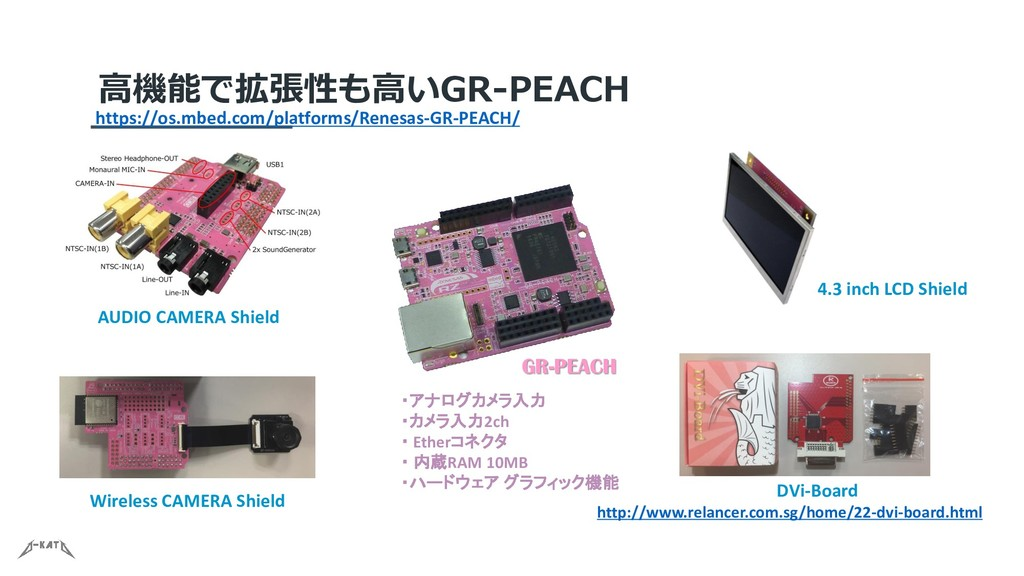 BIG IDEAS FOR EVERY SPACE ペー 高機能で拡張性も高いGR-PEACH...