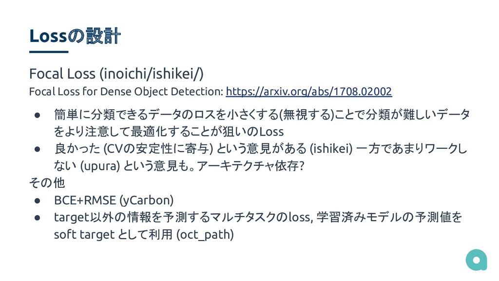 Lossの設計 Focal Loss (inoichi/ishikei/) Focal Los...