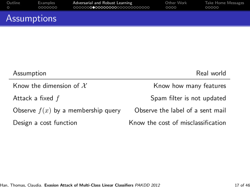 Outline Examples Adversarial and Robust Learnin...