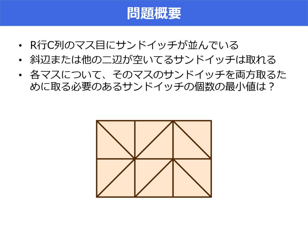 問題概要 • R⾏行行C列列のマス⽬目にサンドイッチが並んでいる • 斜辺または他の⼆二辺...