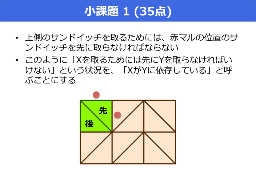 ⼩小課題 1 (35点) • 上側のサンドイッチを取るためには、⾚赤マルの位置のサ ンド...