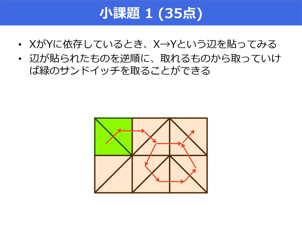 ⼩小課題 1 (35点) • XがYに依存しているとき、X→Yという辺を貼ってみる •...