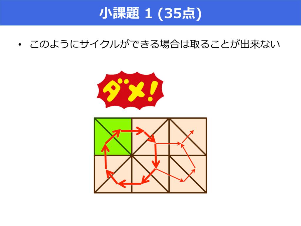 ⼩小課題 1 (35点) • このようにサイクルができる場合は取ることが出来ない