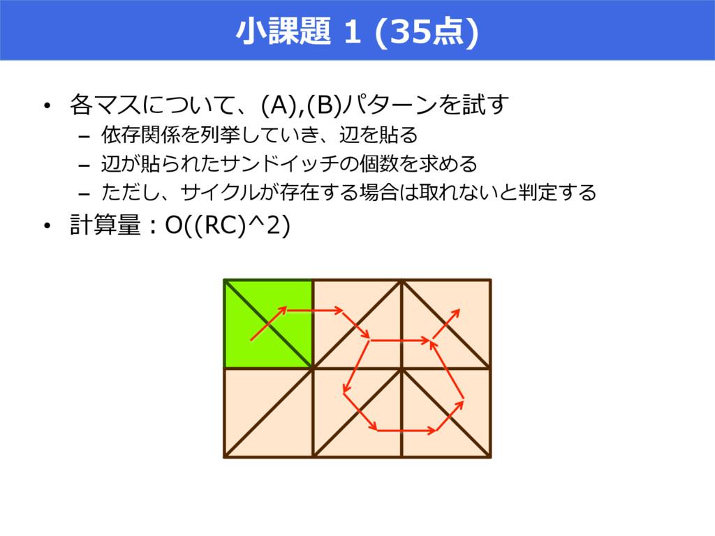 ⼩小課題 1 (35点) • 各マスについて、(A),(B)パターンを試す – 依存関...