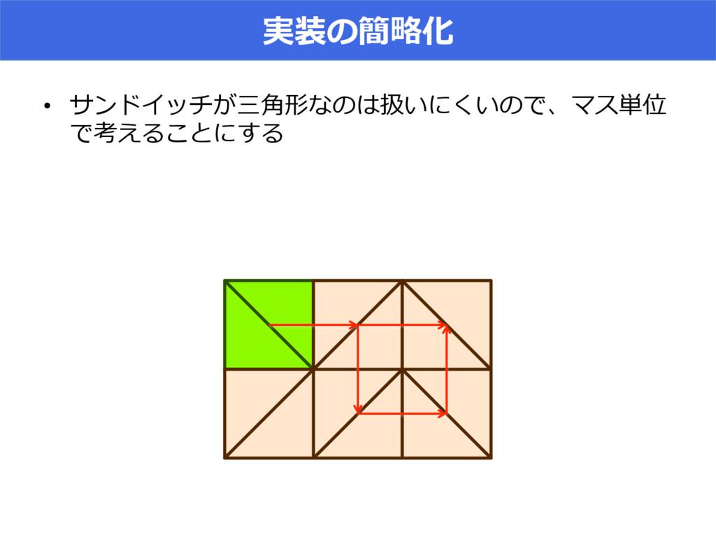 実装の簡略略化 • サンドイッチが三⾓角形なのは扱いにくいので、マス単位 で考えることにする