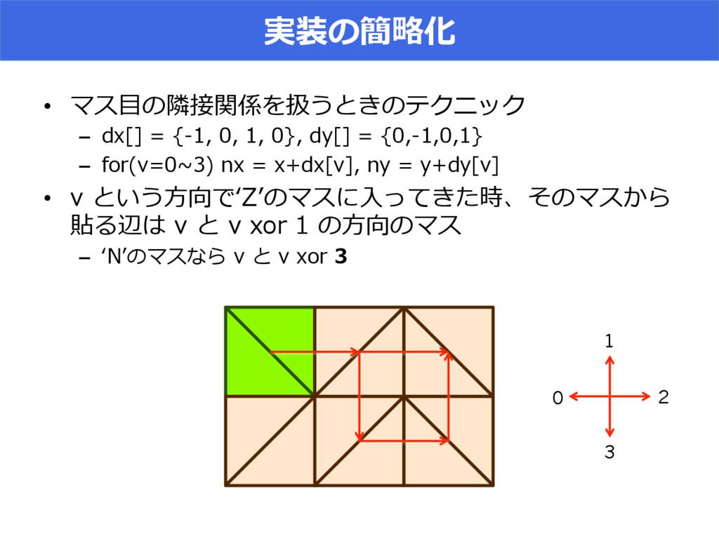 実装の簡略略化 • マス⽬目の隣隣接関係を扱うときのテクニック – dx[] = {-...