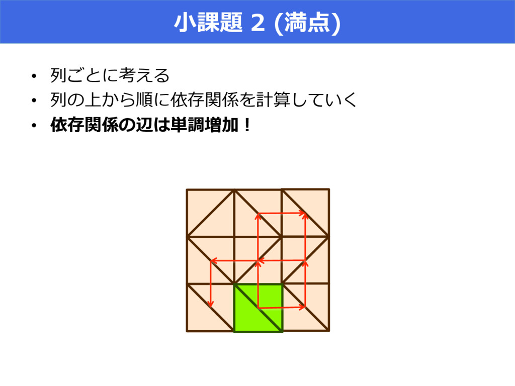 ⼩小課題 2 (満点) • 列列ごとに考える • 列列の上から順に依存関係を計算してい...