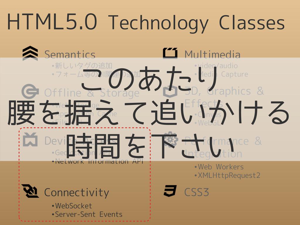 HTML5.0 Technology Classes Semantics Offline & ...