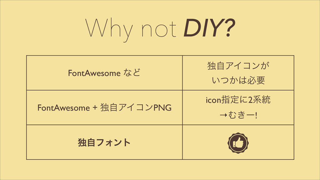 FontAwesome ͳͲ ಠࣗΞΠίϯ͕ ͍͔ͭඞཁ FontAwesome + ಠࣗ...