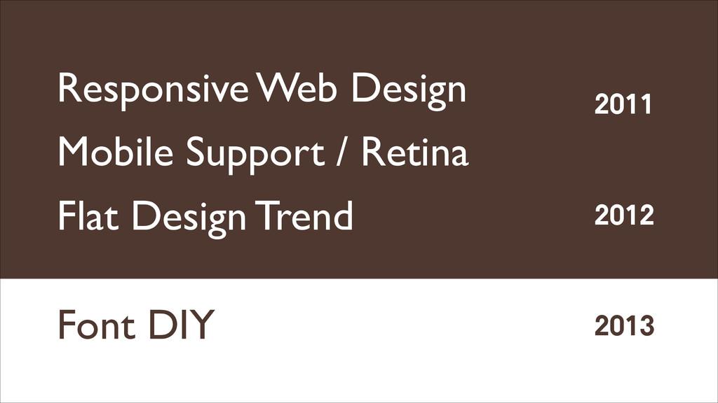 Responsive Web Design  Mobile Support / Retin...