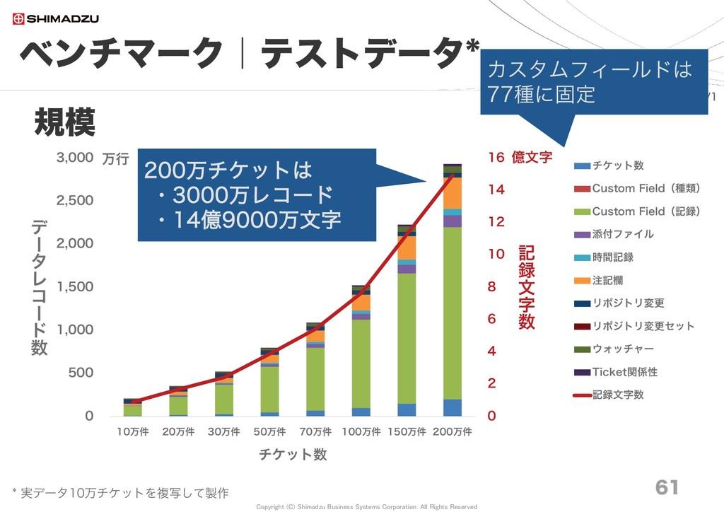 Copyright (C) Shimadzu Business Systems Corpora...