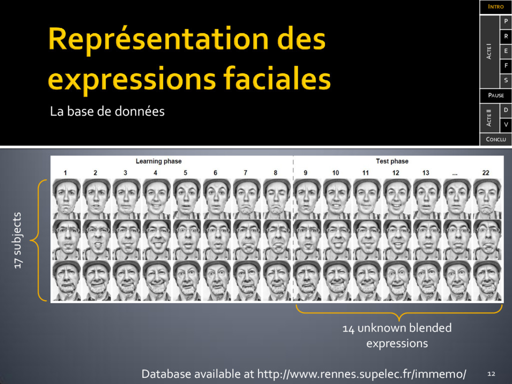 14 unknown blended expressions 17 subjects Data...