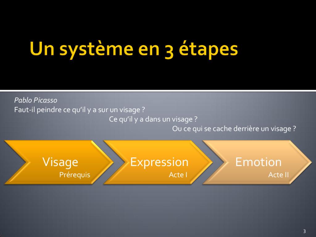 Visage Expression Emotion Pablo Picasso Faut-il...