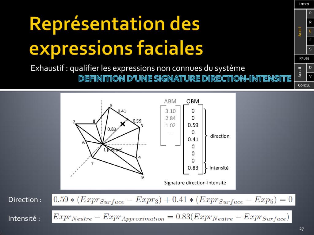 Exhaustif : qualifier les expressions non connu...