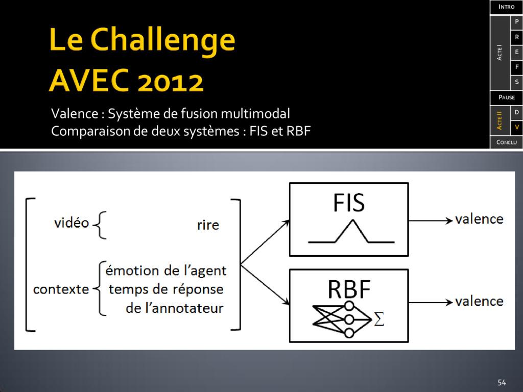 Valence : Système de fusion multimodal Comparai...