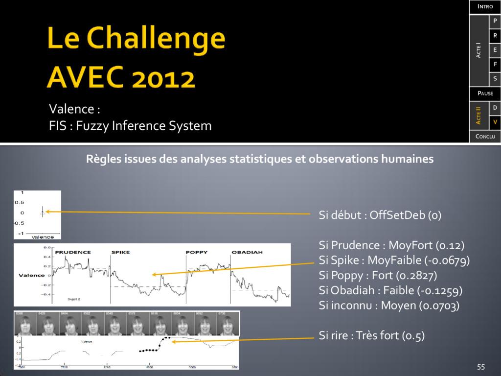 Valence : FIS : Fuzzy Inference System Si début...
