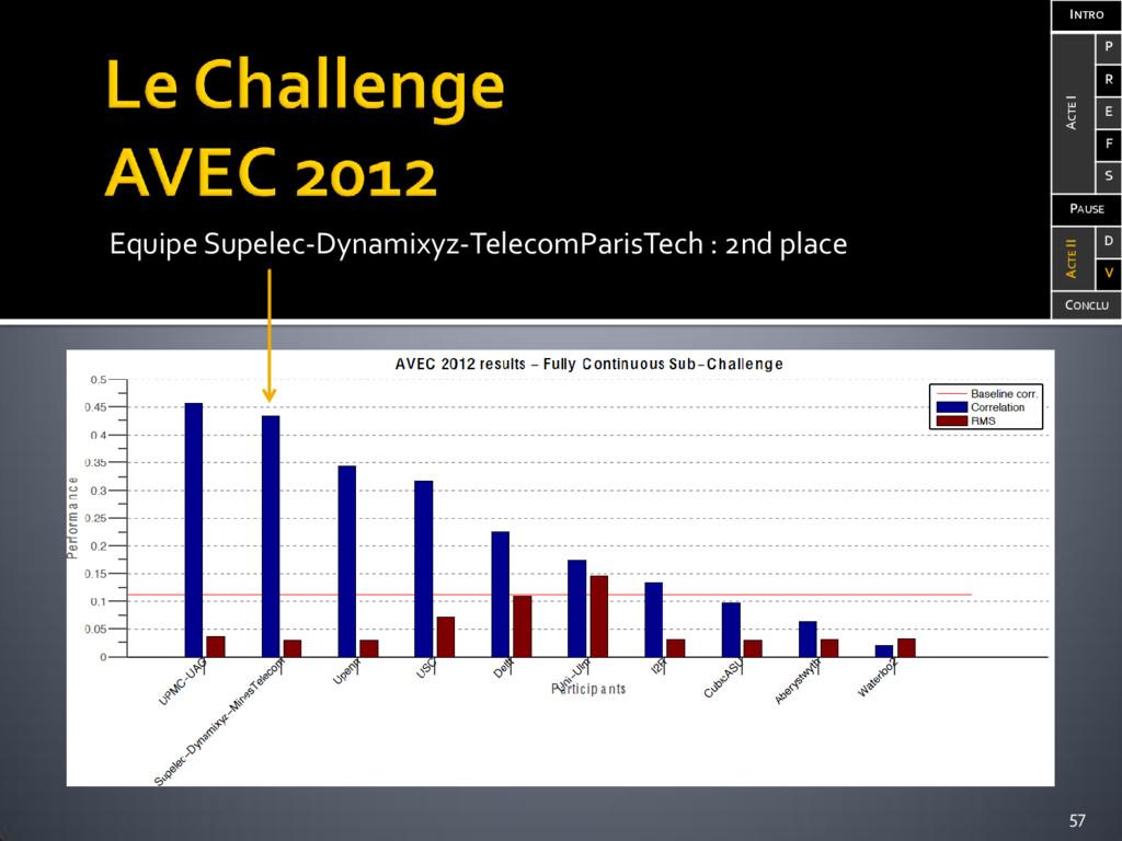 Equipe Supelec-Dynamixyz-TelecomParisTech : 2nd...