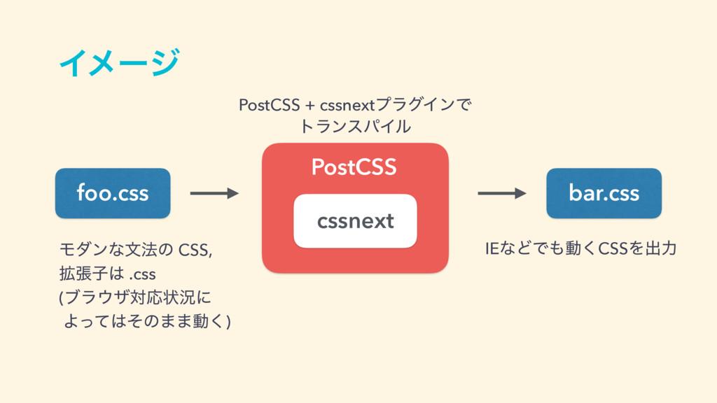 Πϝʔδ foo.css PostCSS bar.css cssnext Ϟμϯͳจ๏ͷ CS...