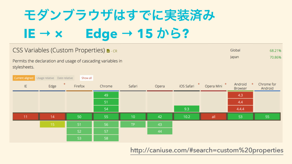 Ϟμϯϒϥβ͢Ͱʹ࣮ࡁΈ IE → × Edge → 15 ͔Β? http://can...