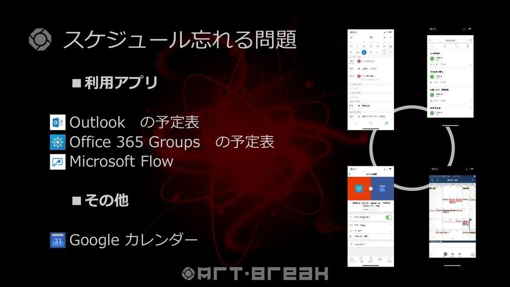 スケジュール忘れる問題 ■利用アプリ Outlook の予定表 Office 365 Grou...