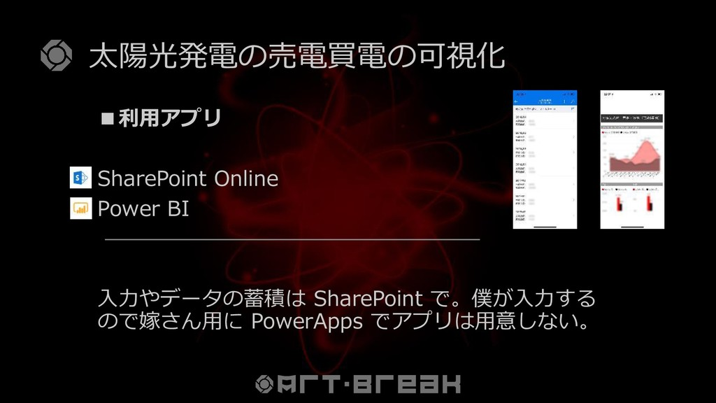 太陽光発電の売電買電の可視化 ■利用アプリ SharePoint Online Power B...